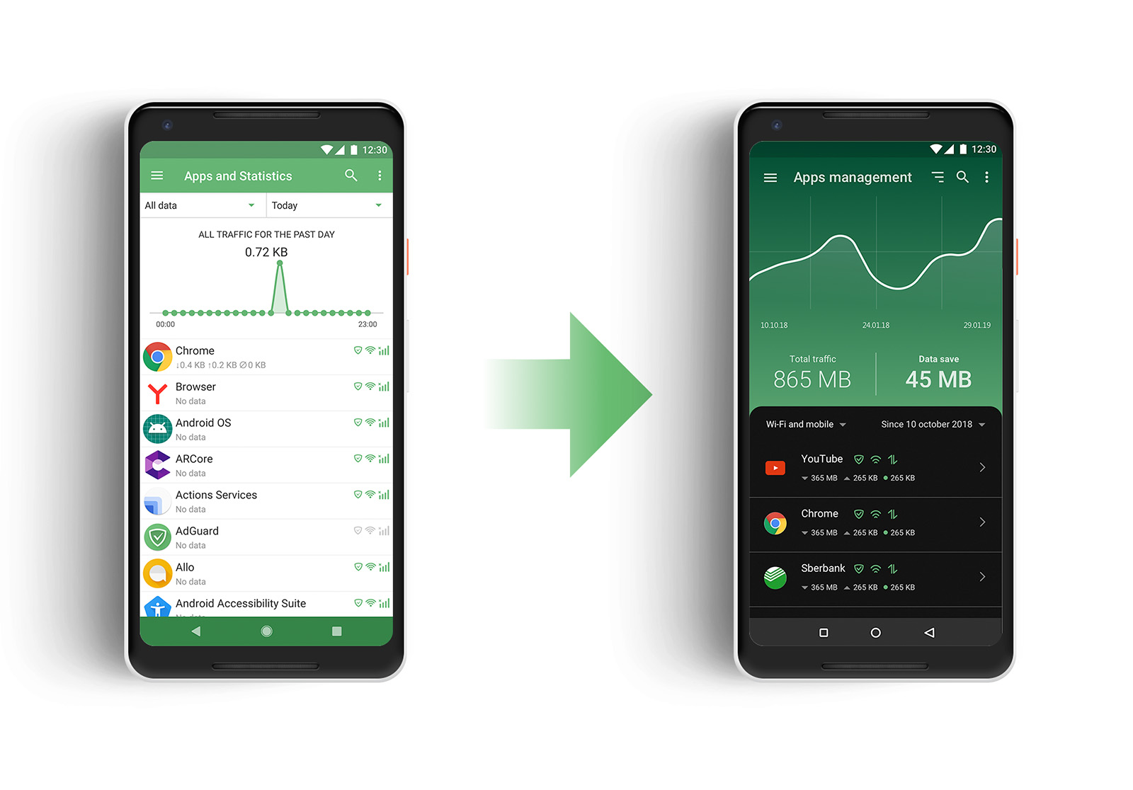 AdGuard 3.0 for Android