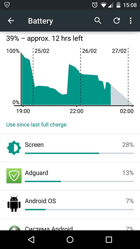Adguard android скачать - фото 8